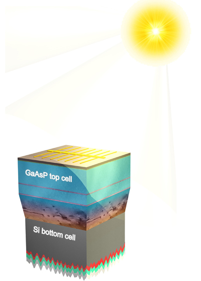Team extracts more energy from sunlight with advanced solar panels