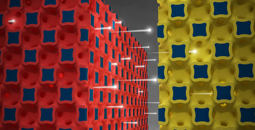 The graphic illustrates a high power battery technology from the University of Illinois.  Ions flow between three-dimensional micro-electrodes in a lithium ion battery.