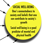 Researchers show that certain personality traits are associated with higher social well-being.