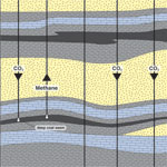 The geologic layers of the Illinois Basin are ideal for carbon storage. The carbon dioxide is injected into sandstone, where it fills in the gaps between the grains of sand. The sandstone lies beneath three layers of shale, which seal the carbon dioxide underground.
