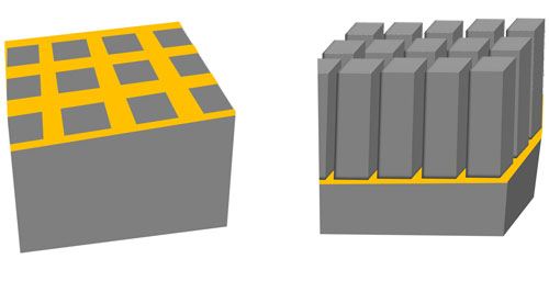 Metal-assisted chemical etching uses two steps. First, a thin layer of gold is patterned on top of a semiconductor wafer with soft lithography (left). The gold catalyzes a chemical reaction that etches the semiconductor from the top down, creating three-dimensional structures for optoelectronic applications (right).
