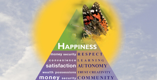 Life satisfaction and enjoyment of life are two components of happiness. Life satisfaction is more closely associated with income, while positive feelings also depend on other factors, such as feeling respected and connected to others, researchers report.